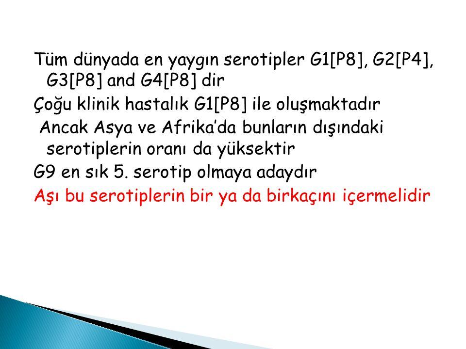 Tüm dünyada en yaygın serotipler G1[P8], G2[P4], G3[P8] and G4[P8] dir